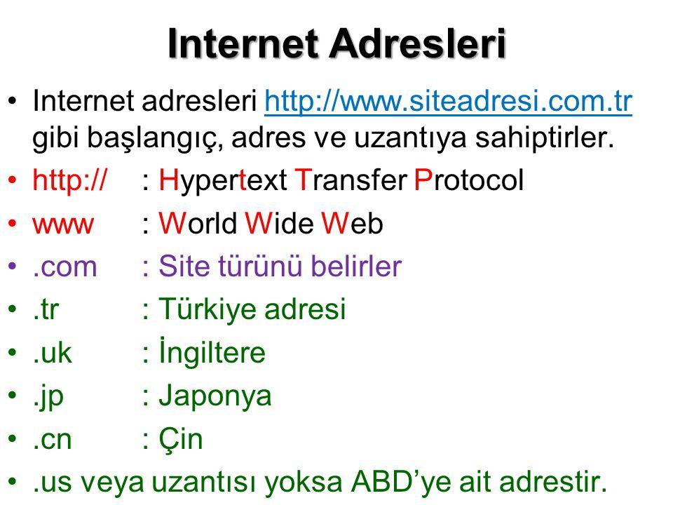 Internet Adresleri Internet adresleri http://www.siteadresi.com.tr gibi başlangıç, adres ve uzantıya sahiptirler.