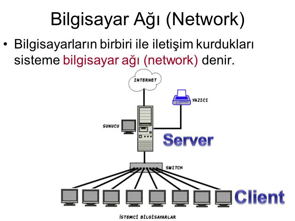 Bilgisayar Ağı (Network)