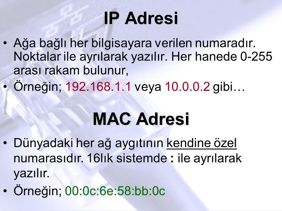 IP Adresi Ağa bağlı her bilgisayara verilen numaradır. Noktalar ile ayrılarak yazılır. Her hanede 0-255 arası rakam bulunur,