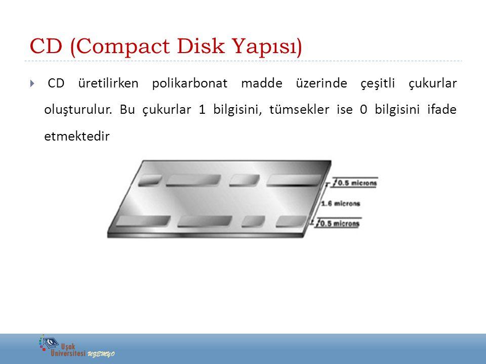 CD (Compact Disk Yapısı)
