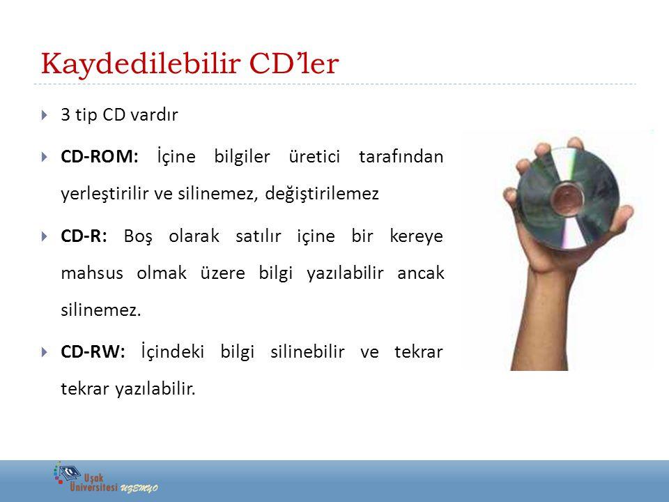 Kaydedilebilir CD'ler