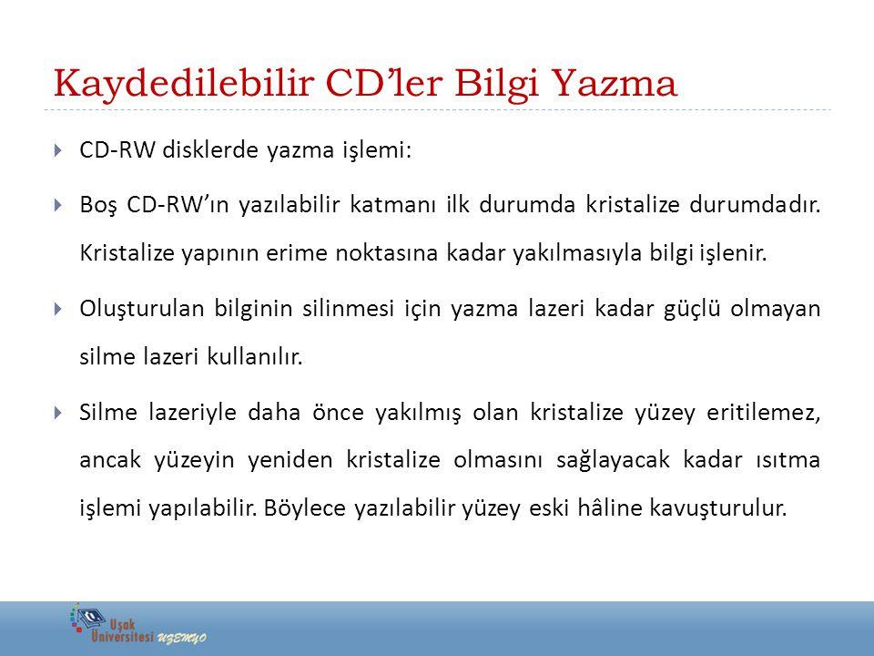 Kaydedilebilir CD'ler Bilgi Yazma