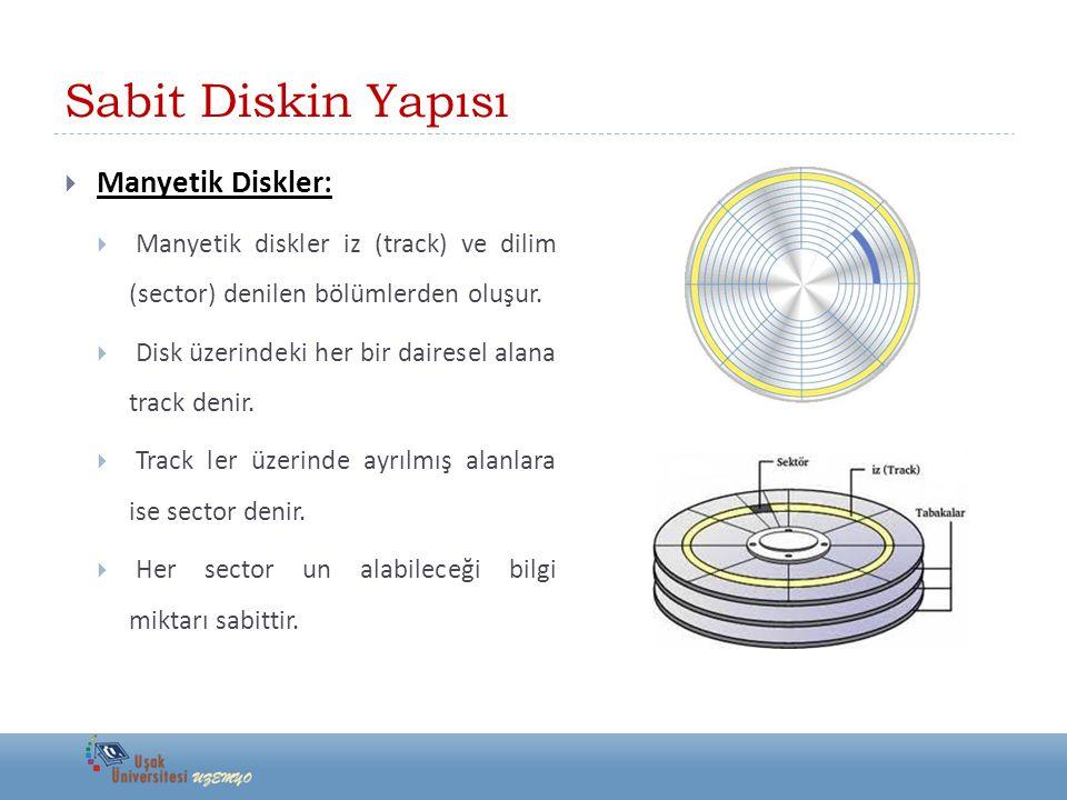 Sabit Diskin Yapısı Manyetik Diskler:
