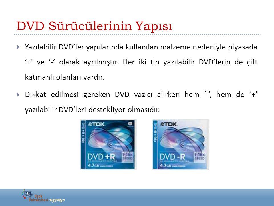 DVD Sürücülerinin Yapısı