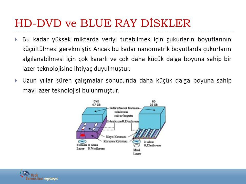 HD-DVD ve BLUE RAY DİSKLER