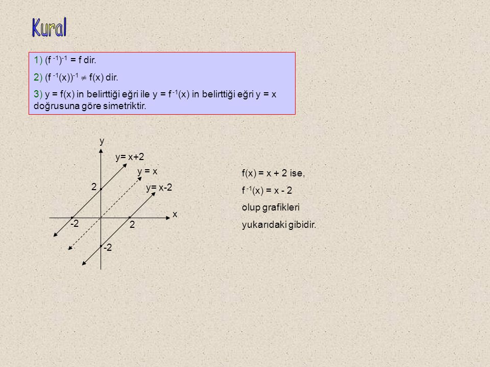 . Kural 1) (f -1)-1 = f dir. 2) (f -1(x))-1  f(x) dir.