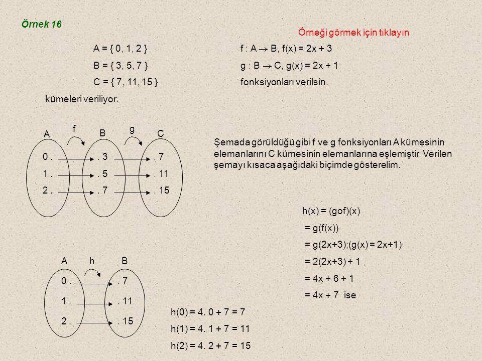 Örnek 16 Örneği görmek için tıklayın. A = { 0, 1, 2 } f : A  B, f(x) = 2x + 3. B = { 3, 5, 7 } g : B  C, g(x) = 2x + 1.