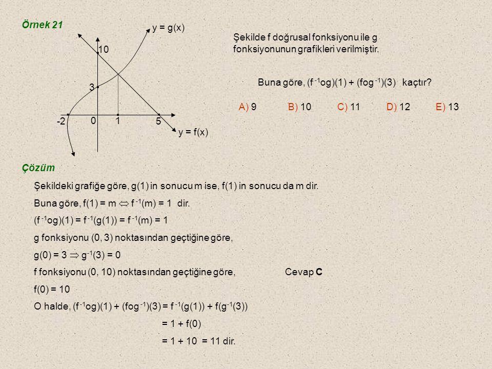 Örnek 21 . 1. 5. 3. 10. -2. y = g(x) y = f(x) Şekilde f doğrusal fonksiyonu ile g fonksiyonunun grafikleri verilmiştir.