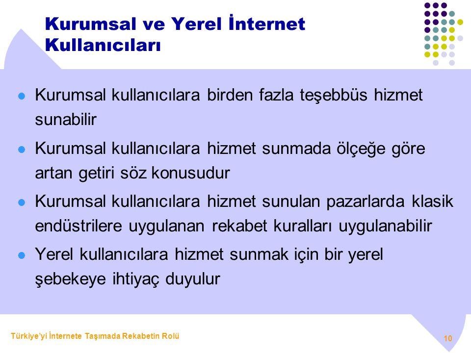 Kurumsal ve Yerel İnternet Kullanıcıları