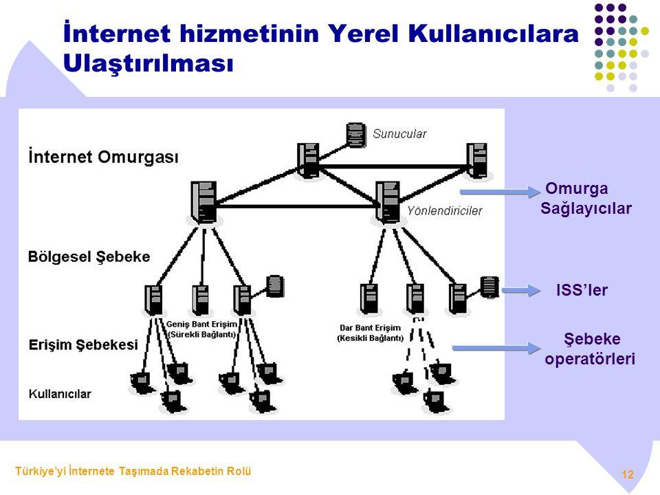 İnternet hizmetinin Yerel Kullanıcılara Ulaştırılması