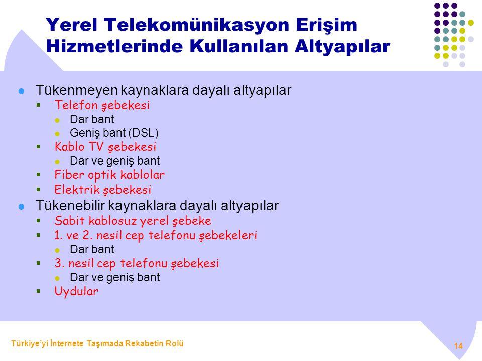 Yerel Telekomünikasyon Erişim Hizmetlerinde Kullanılan Altyapılar