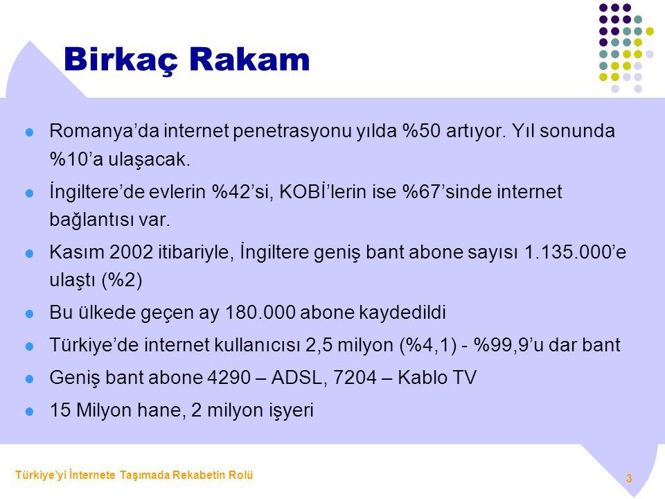 Birkaç Rakam Romanya'da internet penetrasyonu yılda %50 artıyor. Yıl sonunda %10'a ulaşacak.