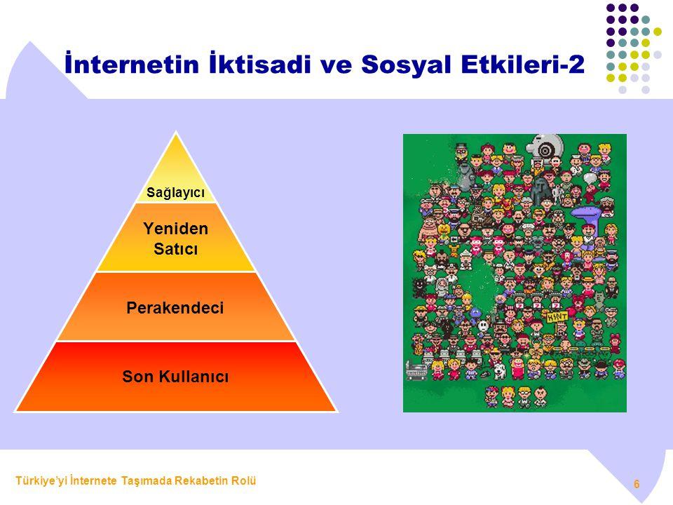 İnternetin İktisadi ve Sosyal Etkileri-2