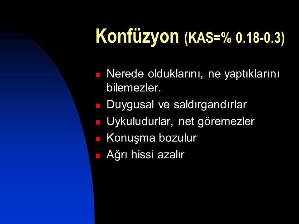 Konfüzyon (KAS=% 0.18-0.3) Nerede olduklarını, ne yaptıklarını bilemezler. Duygusal ve saldırgandırlar.