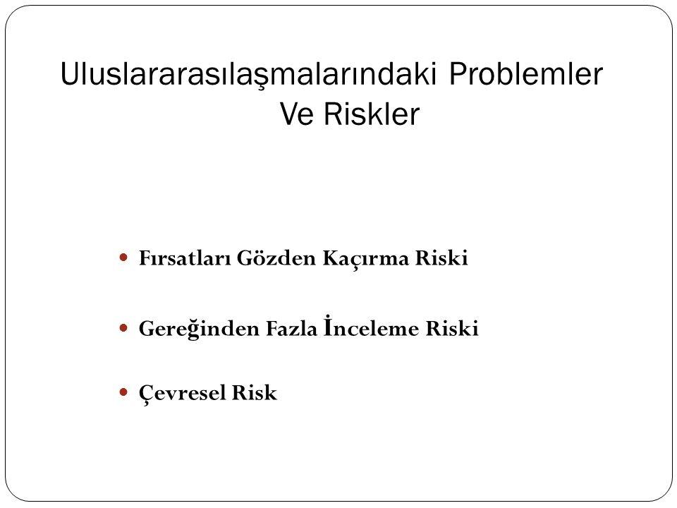 Uluslararasılaşmalarındaki Problemler Ve Riskler