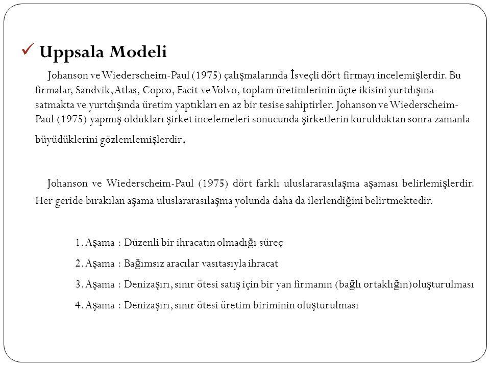 Uppsala Modeli