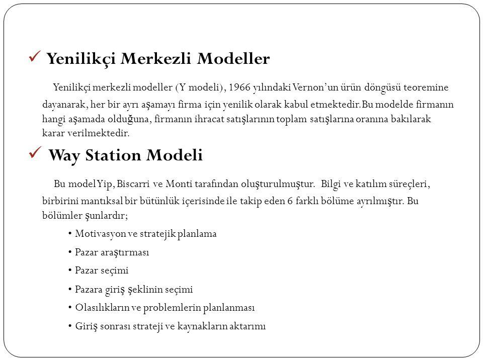 Yenilikçi Merkezli Modeller