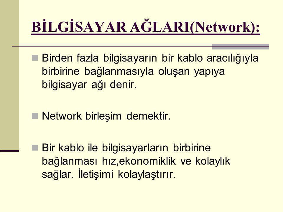 BİLGİSAYAR AĞLARI(Network):