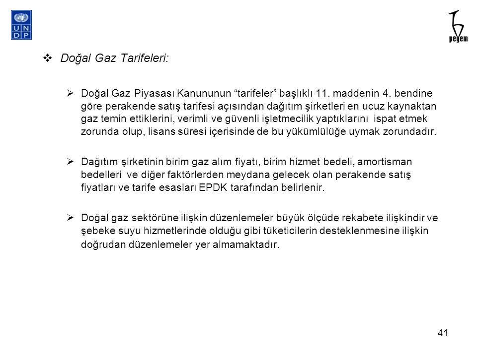 Doğal Gaz Tarifeleri: