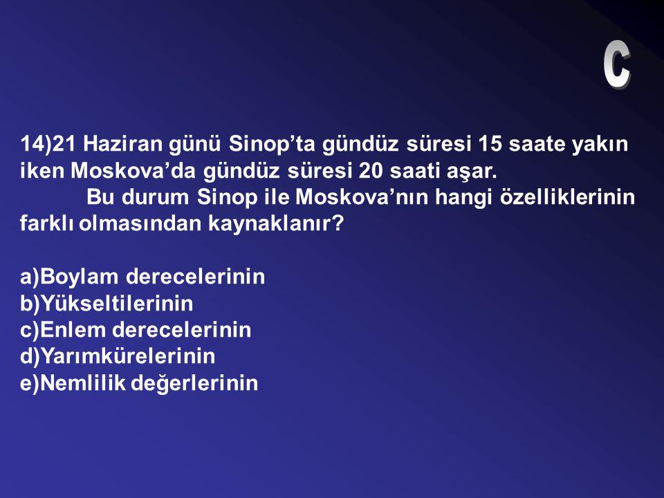 C 14)21 Haziran günü Sinop'ta gündüz süresi 15 saate yakın iken Moskova'da gündüz süresi 20 saati aşar.