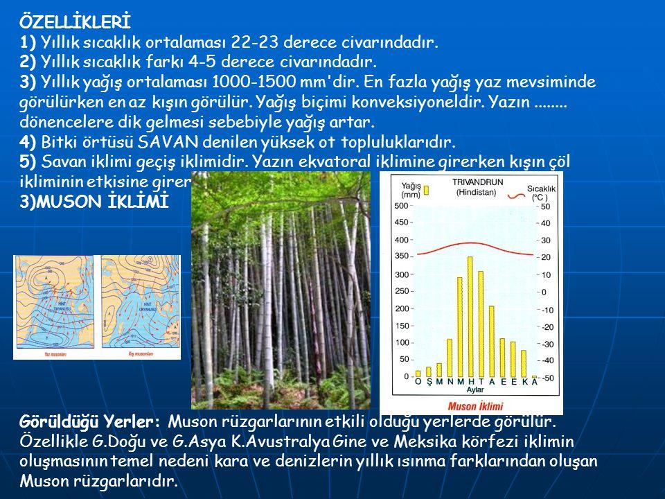ÖZELLİKLERİ 1) Yıllık sıcaklık ortalaması 22-23 derece civarındadır. 2) Yıllık sıcaklık farkı 4-5 derece civarındadır.