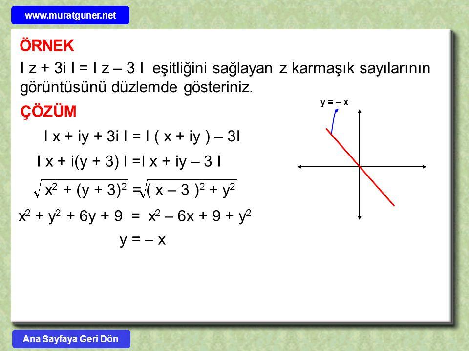 www.muratguner.net ÖRNEK. I z + 3i I = I z – 3 I eşitliğini sağlayan z karmaşık sayılarının görüntüsünü düzlemde gösteriniz.