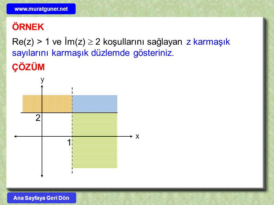 www.muratguner.net ÖRNEK. Re(z) > 1 ve İm(z)  2 koşullarını sağlayan z karmaşık sayılarını karmaşık düzlemde gösteriniz.