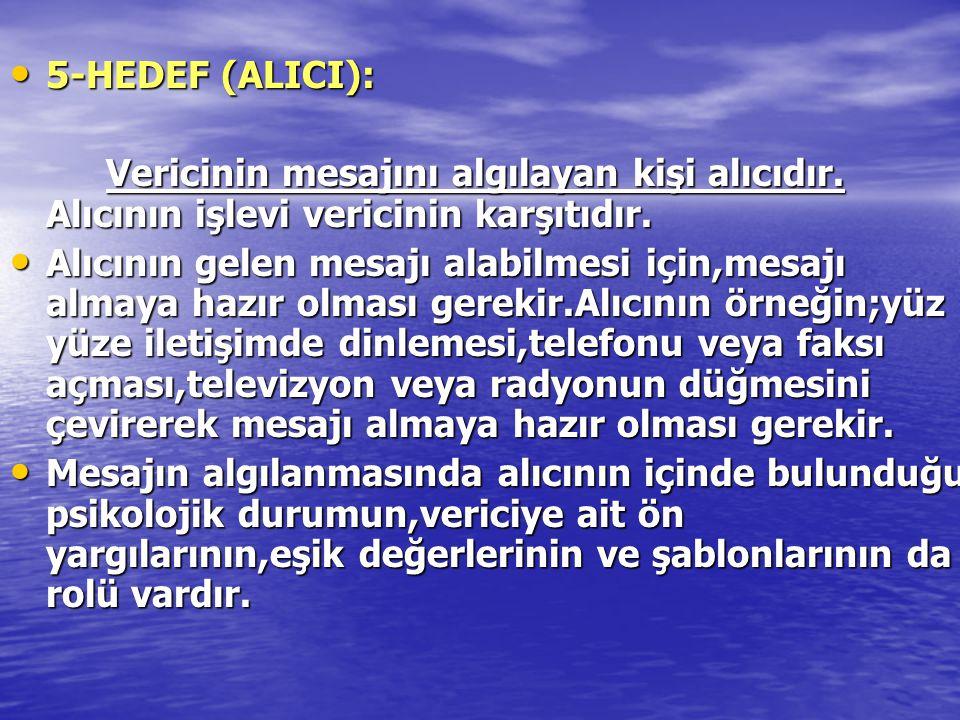 5-HEDEF (ALICI): Vericinin mesajını algılayan kişi alıcıdır. Alıcının işlevi vericinin karşıtıdır.