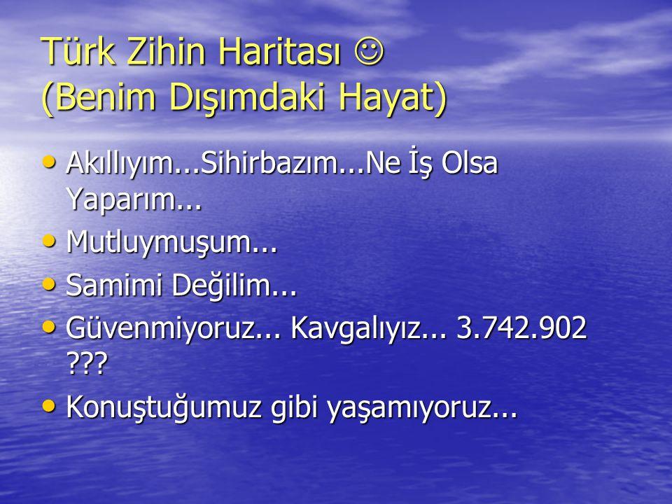 Türk Zihin Haritası  (Benim Dışımdaki Hayat)