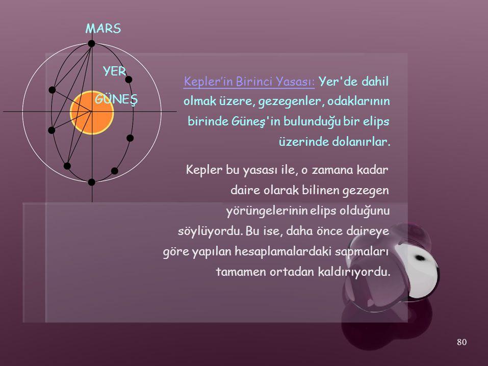 Kepler'in Birinci Yasası: Yer de dahil