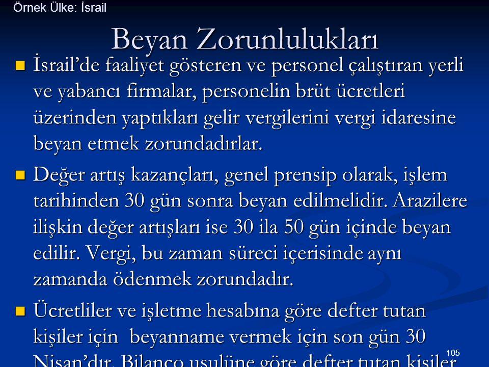 Örnek Ülke: İsrail Beyan Zorunlulukları.