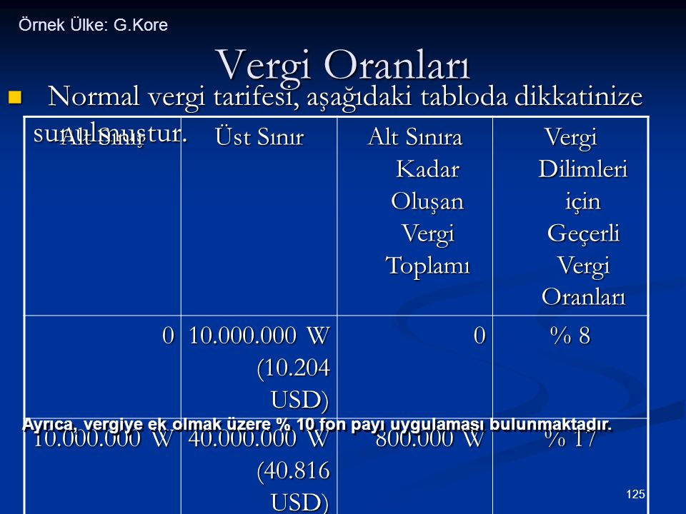 Örnek Ülke: G.Kore Vergi Oranları. Normal vergi tarifesi, aşağıdaki tabloda dikkatinize sunulmuştur.