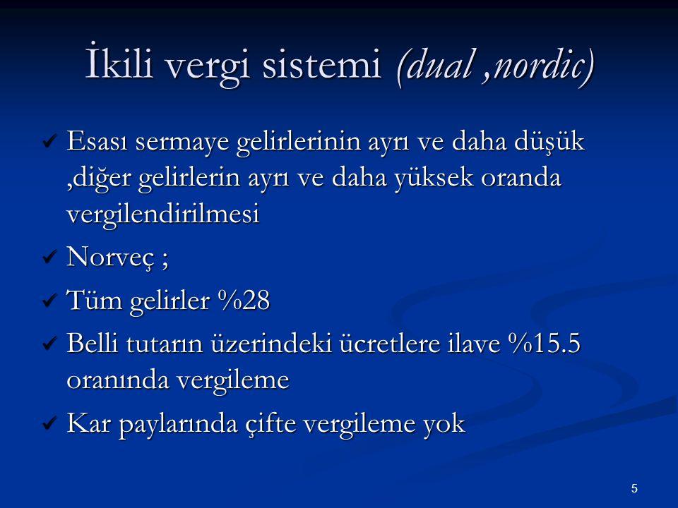 İkili vergi sistemi (dual ,nordic)