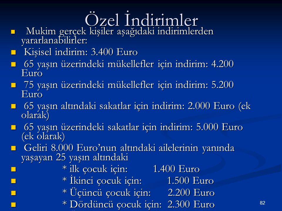 Özel İndirimler Kişisel indirim: 3.400 Euro