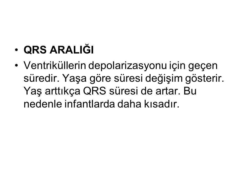 QRS ARALIĞI