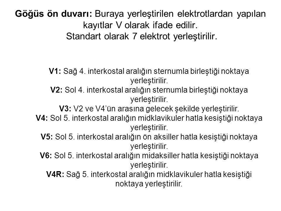 V3: V2 ve V4'ün arasına gelecek şekilde yerleştirilir.