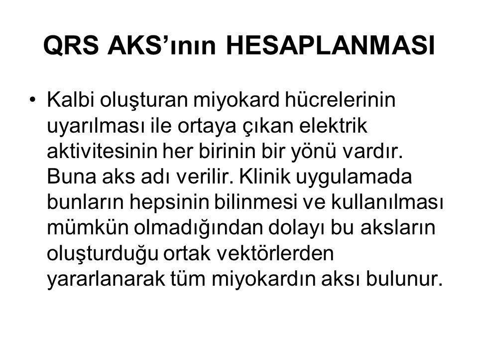 QRS AKS'ının HESAPLANMASI
