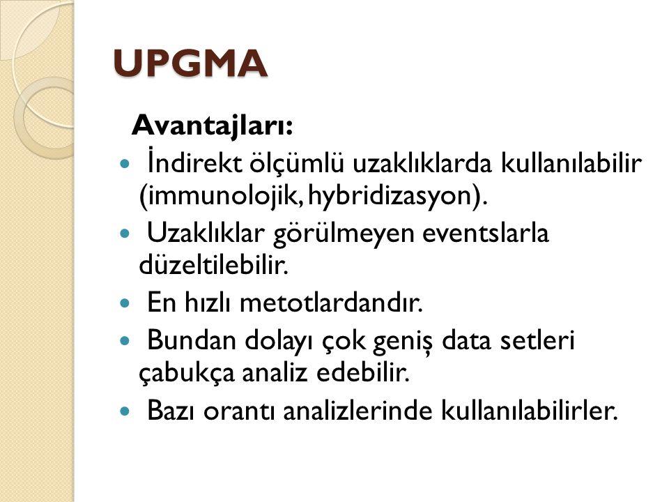 UPGMA Avantajları: İndirekt ölçümlü uzaklıklarda kullanılabilir (immunolojik, hybridizasyon). Uzaklıklar görülmeyen eventslarla düzeltilebilir.