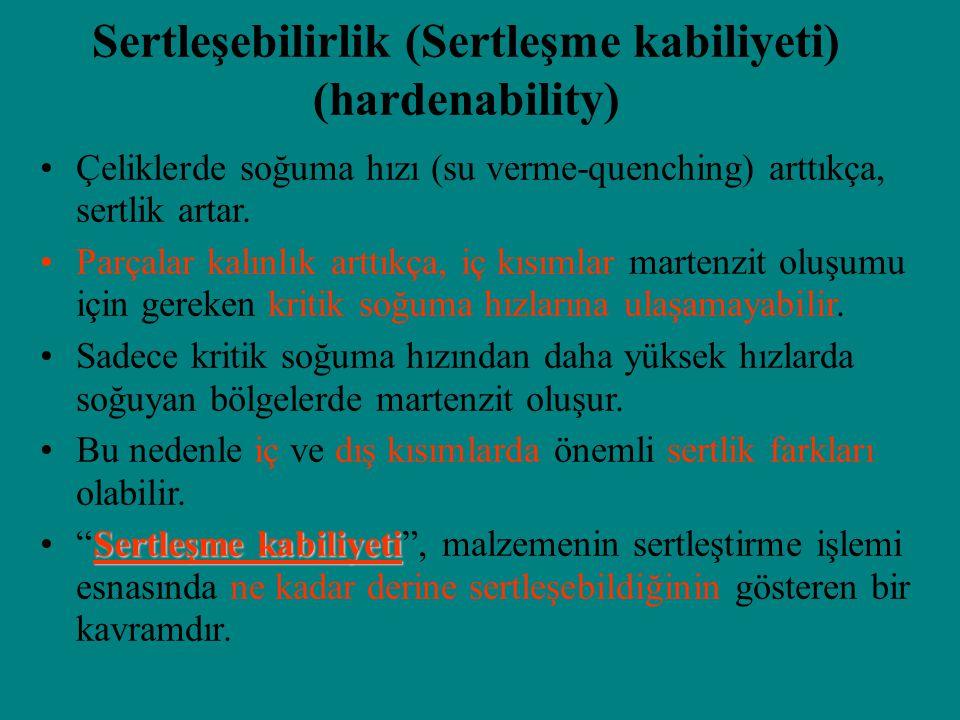 Sertleşebilirlik (Sertleşme kabiliyeti) (hardenability)