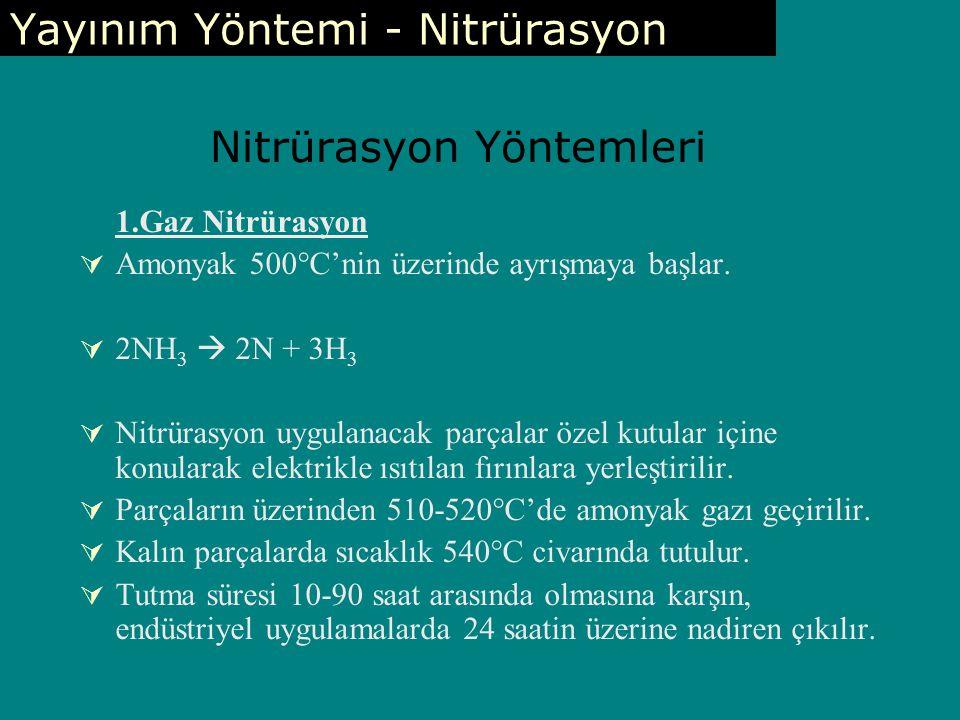 Nitrürasyon Yöntemleri