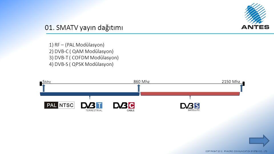 01. SMATV yayın dağıtımı 1) RF – (PAL Modülasyon)