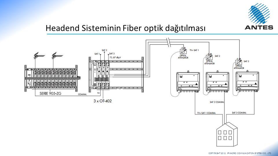 Headend Sisteminin Fiber optik dağıtılması