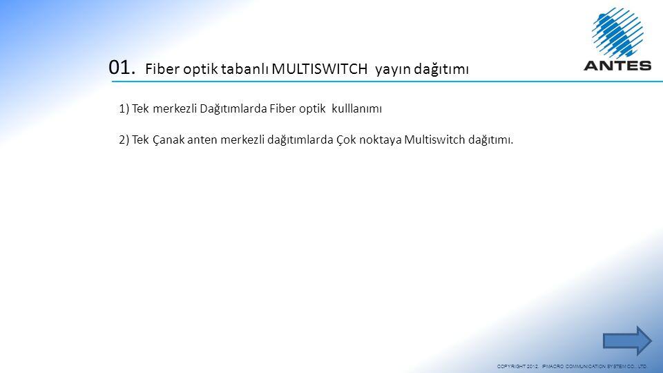 01. Fiber optik tabanlı MULTISWITCH yayın dağıtımı