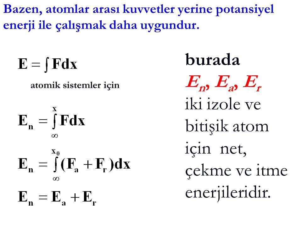 iki izole ve bitişik atom için net, çekme ve itme enerjileridir.