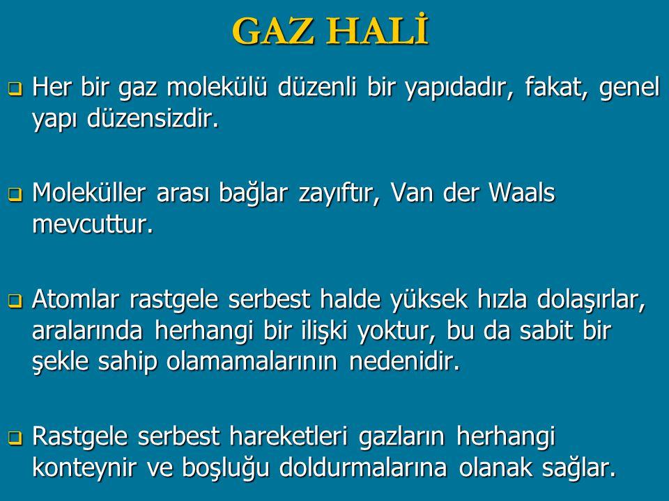 GAZ HALİ Her bir gaz molekülü düzenli bir yapıdadır, fakat, genel yapı düzensizdir. Moleküller arası bağlar zayıftır, Van der Waals mevcuttur.