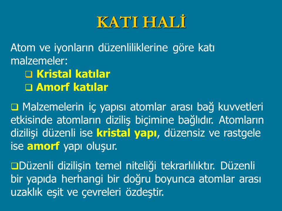 KATI HALİ Atom ve iyonların düzenliliklerine göre katı malzemeler: