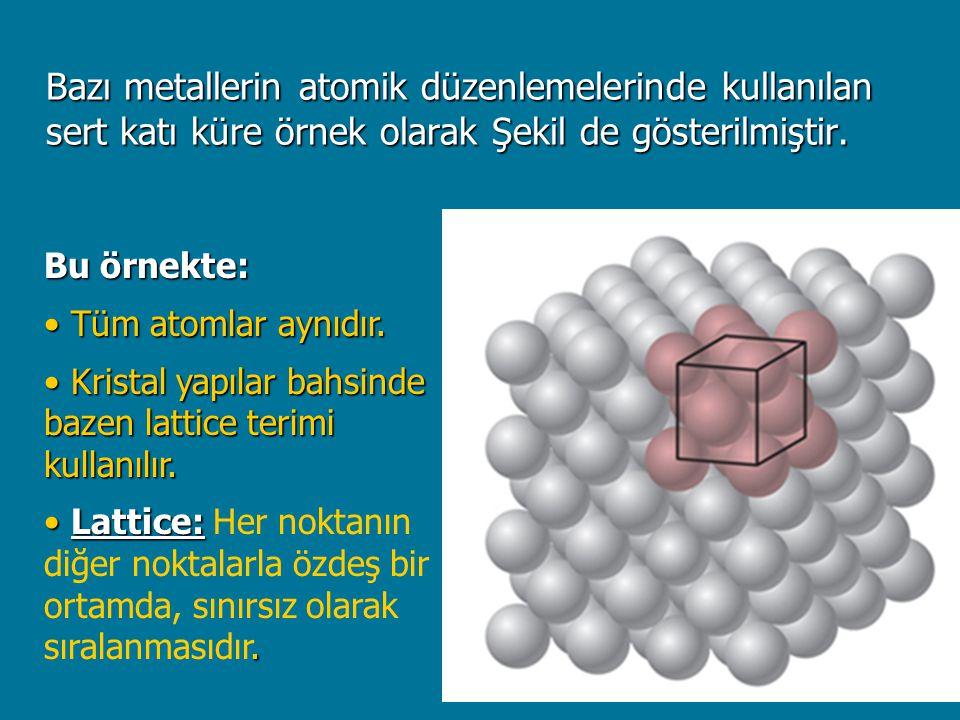 Bazı metallerin atomik düzenlemelerinde kullanılan sert katı küre örnek olarak Şekil de gösterilmiştir.