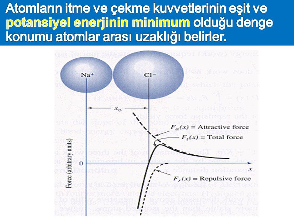 Atomların itme ve çekme kuvvetlerinin eşit ve potansiyel enerjinin minimum olduğu denge konumu atomlar arası uzaklığı belirler.