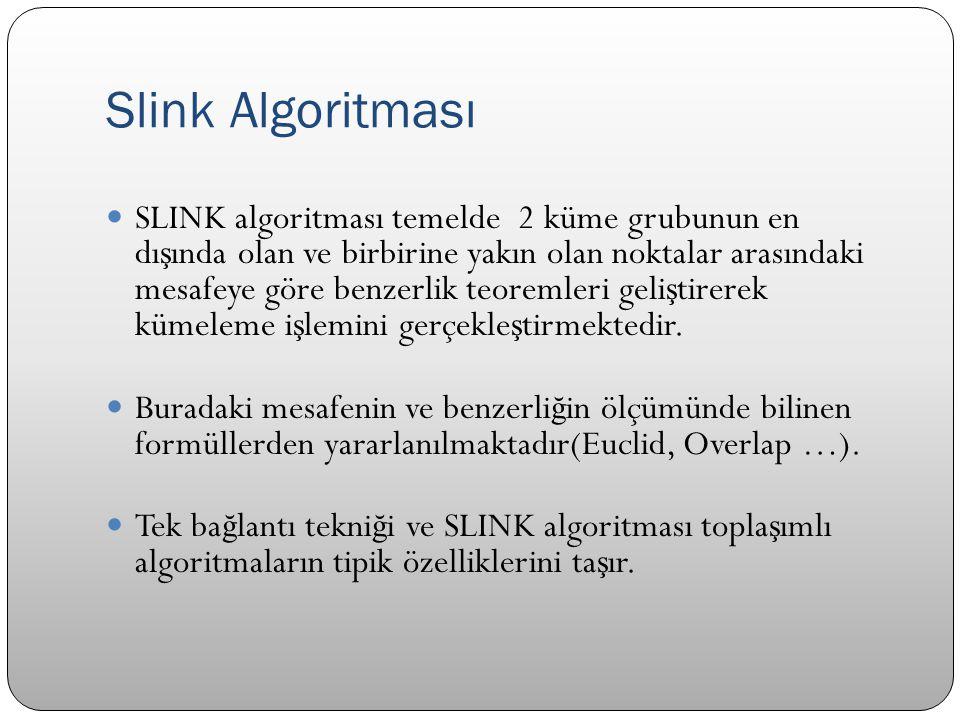 Slink Algoritması