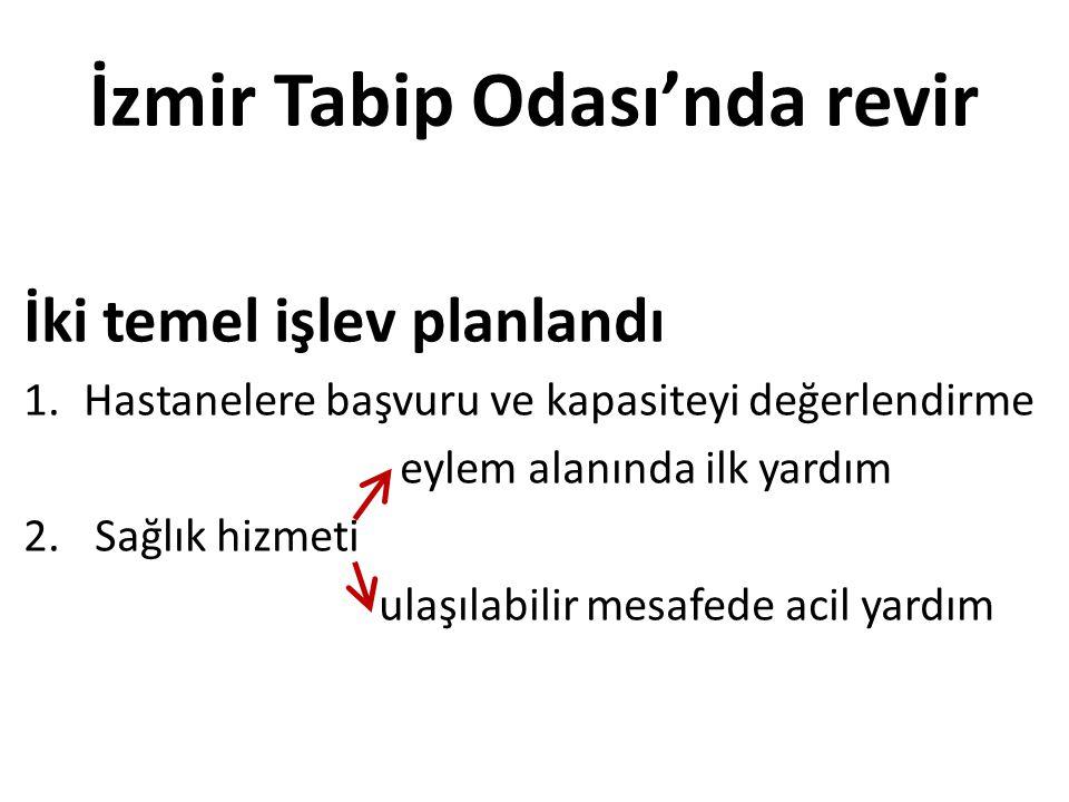 İzmir Tabip Odası'nda revir